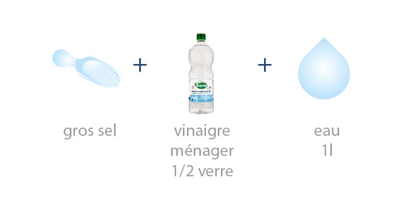 Détartrer sa carafe d'eau