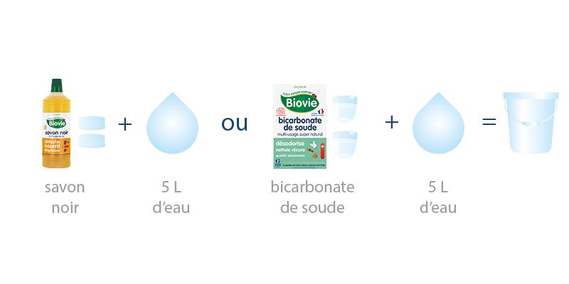 Comment nettoyer les sols carrelés (en carrelage) Biovie
