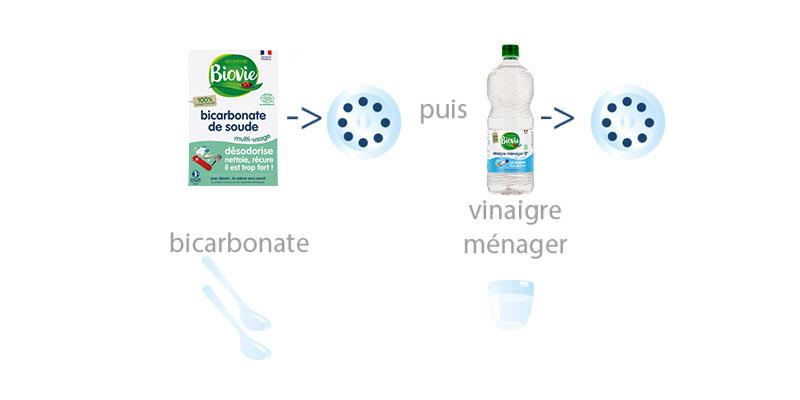 Désodoriser la tuyauterie d'évier