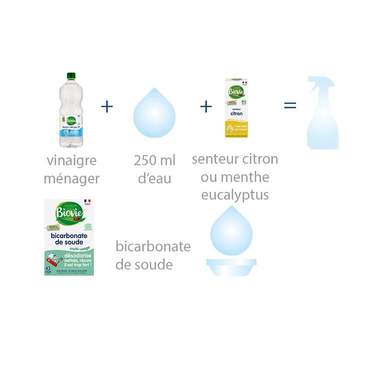 Désodoriser le réfrigérateur et le congélateur